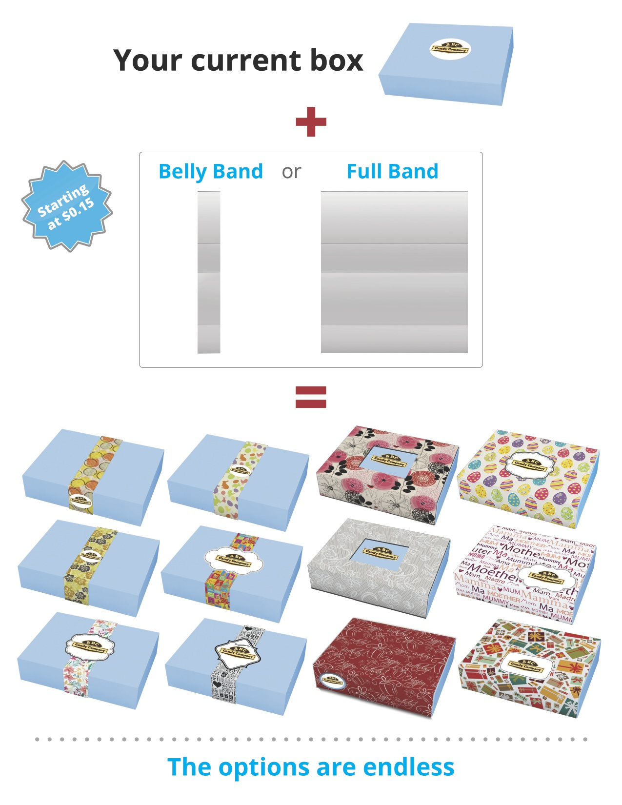 **Offer multiple ways to gift your products**. Box Bands